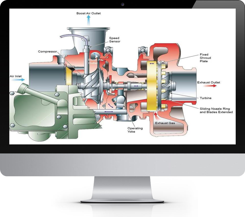 How TDCI Engine works
